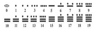 betekenis maya getallen