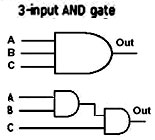 3 input and poort